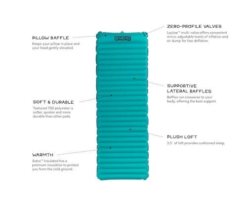 Nemo Astro Insulated Sleeping Pad - Long Wide