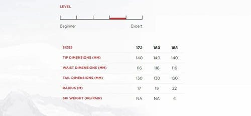 Rossignol Super 7 HD Skis · 2020